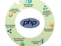 Php ve JQuery ile Kategori İçinde ve Kategoriler Arasında Sıralama yapma